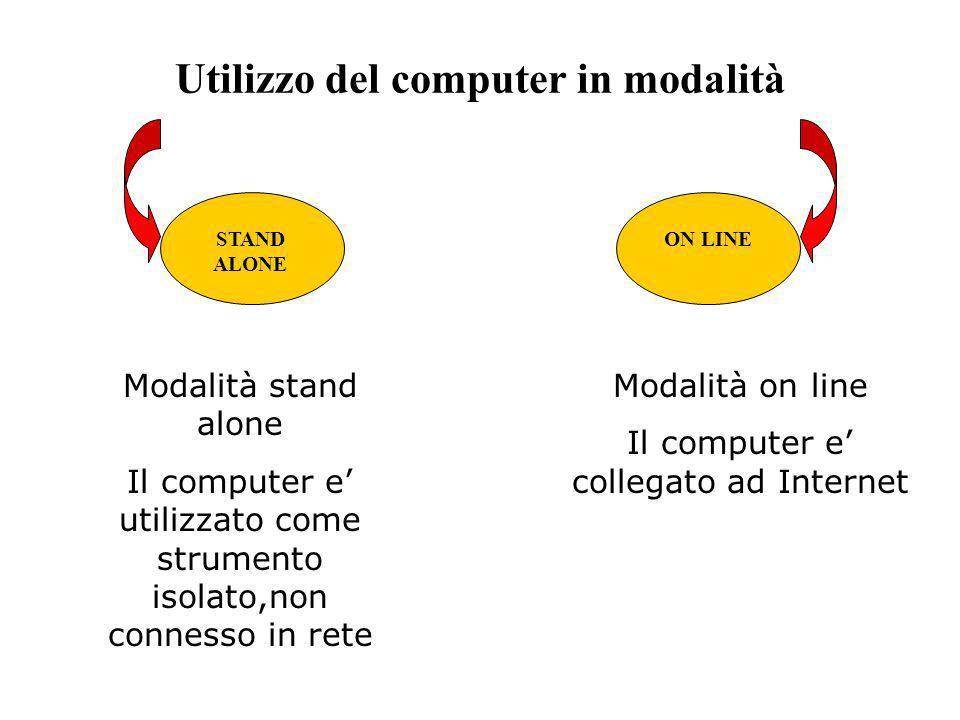 Utilizzo del computer in modalità STAND ALONE ON LINE Modalità stand alone Il computer e utilizzato come strumento isolato,non connesso in rete Modali
