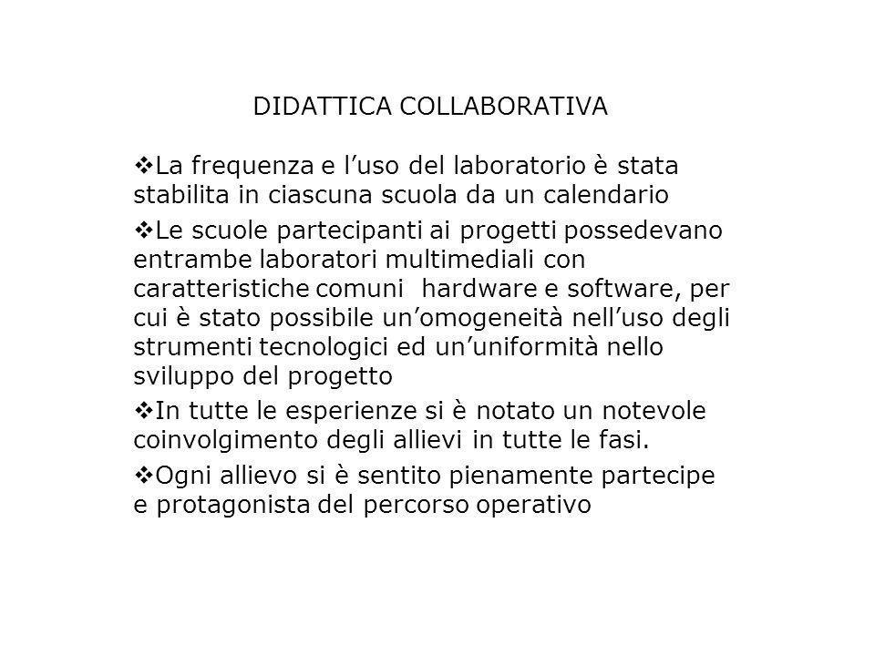 DIDATTICA COLLABORATIVA La frequenza e luso del laboratorio è stata stabilita in ciascuna scuola da un calendario Le scuole partecipanti ai progetti p