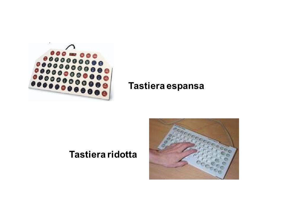 Tastiera espansa Tastiera ridotta