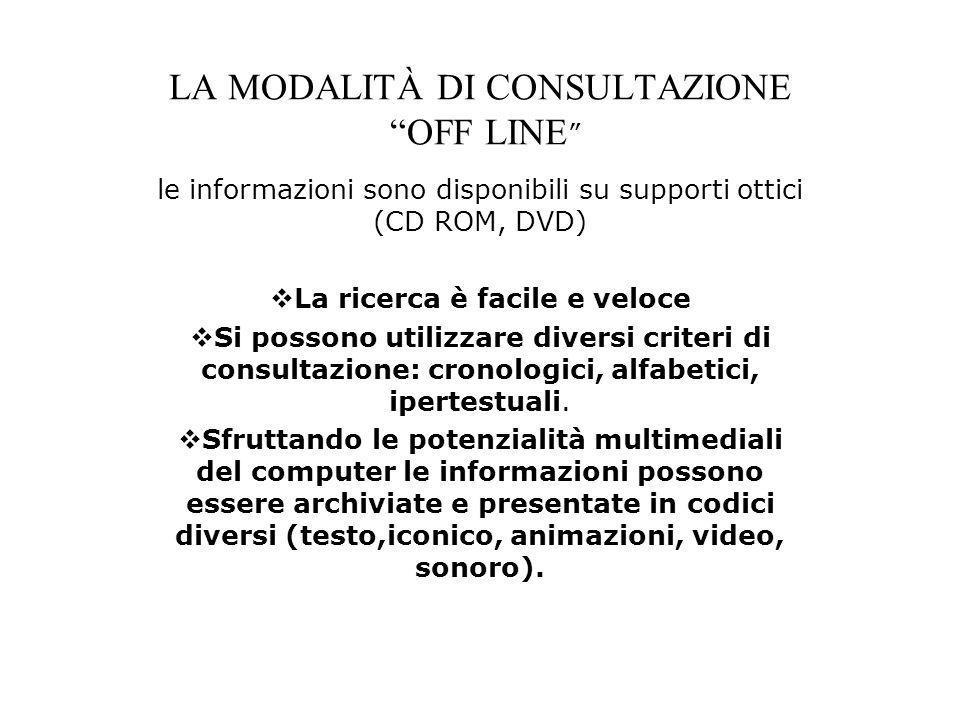LA MODALITÀ DI CONSULTAZIONE OFF LINE le informazioni sono disponibili su supporti ottici (CD ROM, DVD) La ricerca è facile e veloce Si possono utiliz