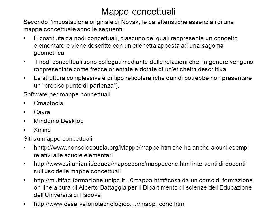 Mappe concettuali Secondo l'impostazione originale di Novak, le caratteristiche essenziali di una mappa concettuale sono le seguenti: È costituita da
