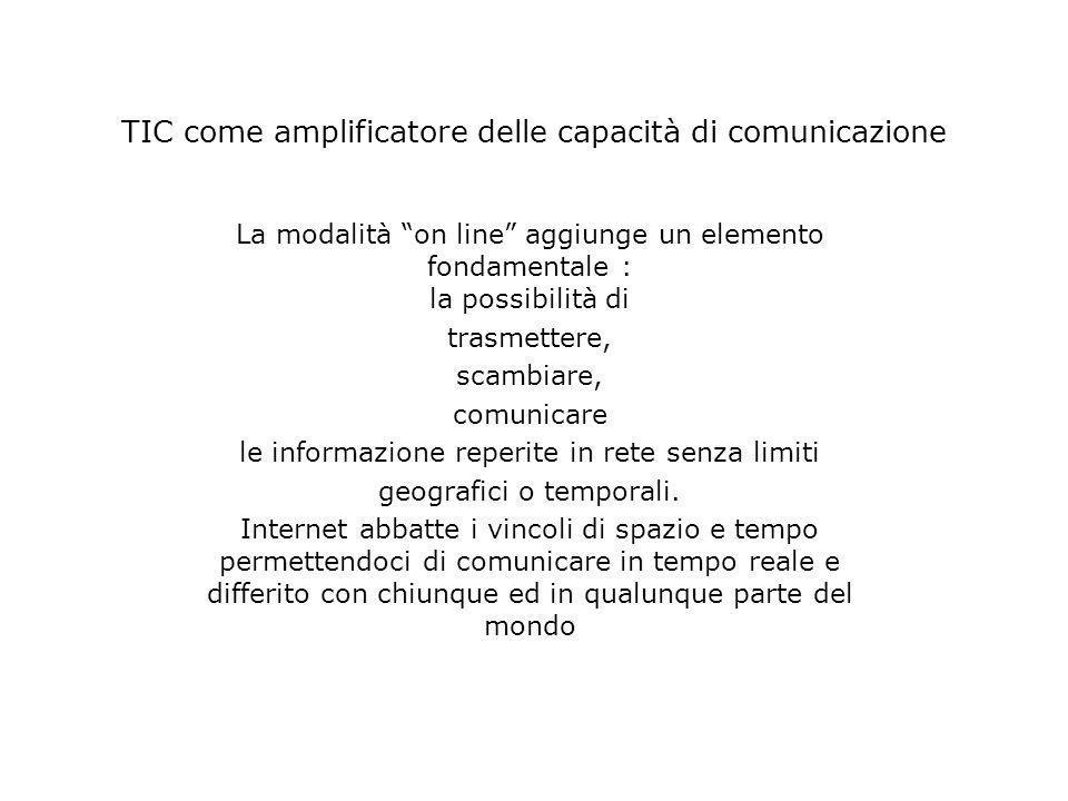 TIC come amplificatore delle capacità di comunicazione La modalità on line aggiunge un elemento fondamentale : la possibilità di trasmettere, scambiar