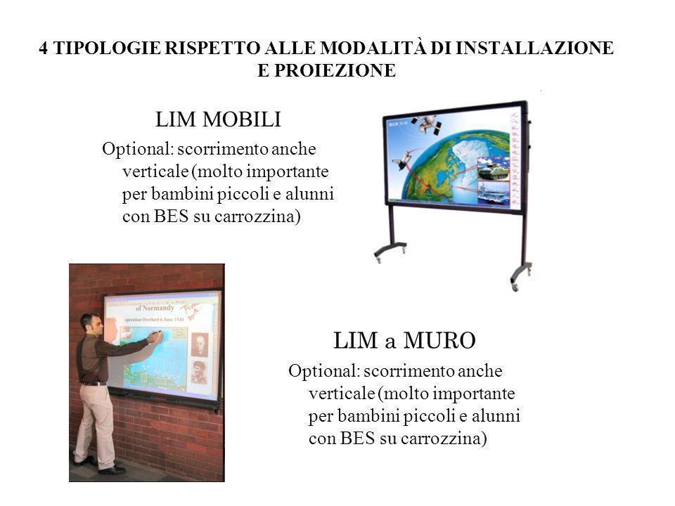 4 TIPOLOGIE RISPETTO ALLE MODALITÀ DI INSTALLAZIONE E PROIEZIONE LIM MOBILI Optional: scorrimento anche verticale (molto importante per bambini piccol