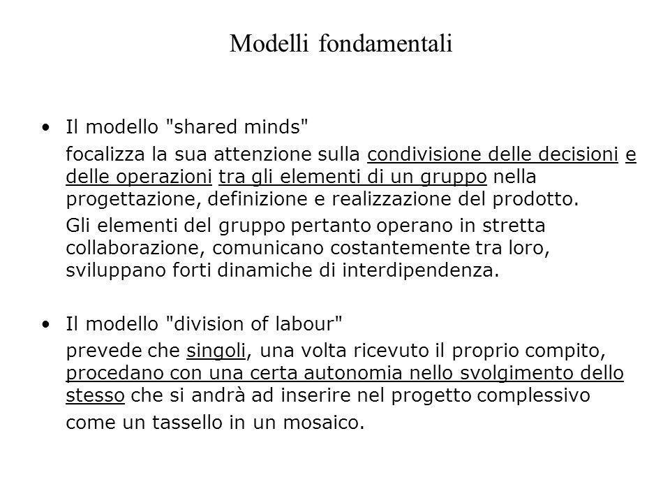 Modelli fondamentali Il modello