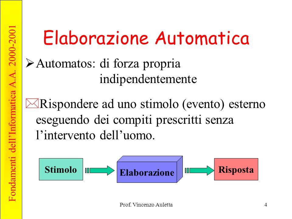 Fondamenti dellInformatica A.A.2000-2001 Prof. Vincenzo Auletta35 Brainware Componente umana.