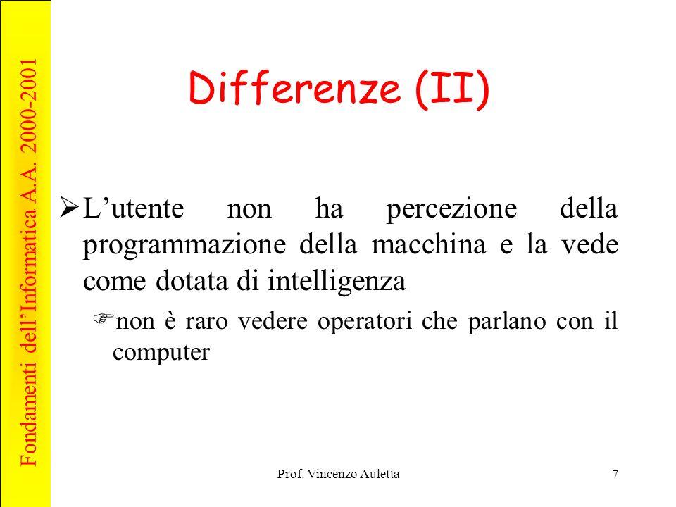 Fondamenti dellInformatica A.A.2000-2001 Prof.