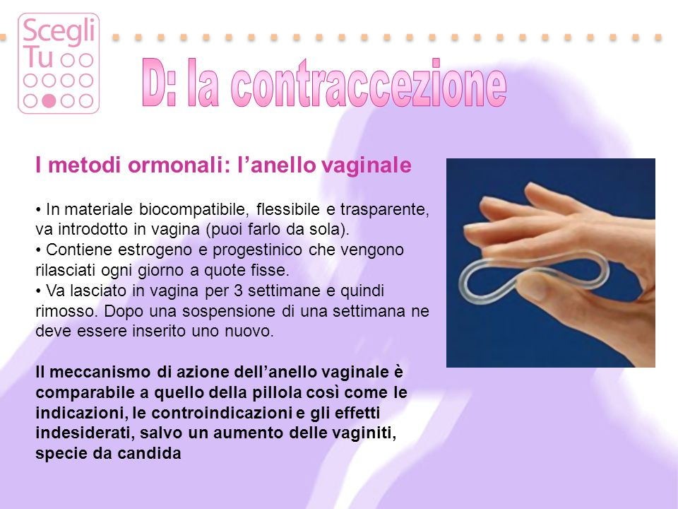 I metodi ormonali: lanello vaginale In materiale biocompatibile, flessibile e trasparente, va introdotto in vagina (puoi farlo da sola). Contiene estr