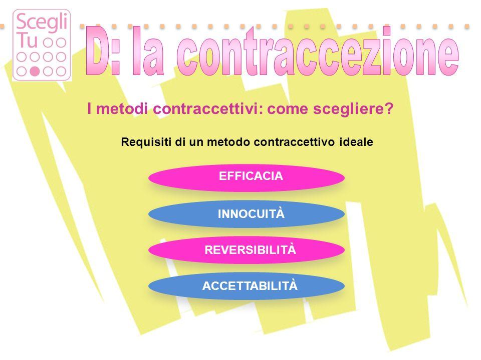 I metodi contraccettivi: come scegliere? Requisiti di un metodo contraccettivo ideale EFFICACIA INNOCUITÀ REVERSIBILITÀ ACCETTABILITÀ