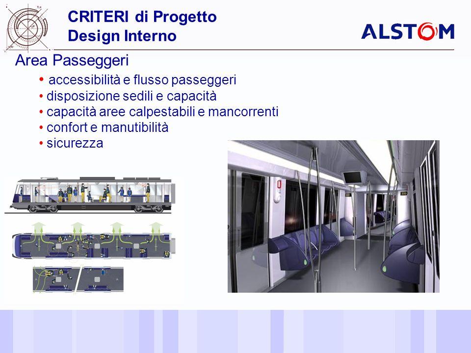 11 CRITERI di Progetto Design Interno Area Passeggeri accessibilità e flusso passeggeri disposizione sedili e capacità capacità aree calpestabili e mancorrenti confort e manutibilità sicurezza