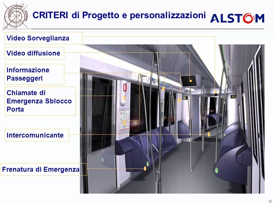 12 CRITERI di Progetto e personalizzazioni Video diffusione Informazione Passeggeri Chiamate di Emergenza Sblocco Porta Intercomunicante Video Sorveglianza Frenatura di Emergenza