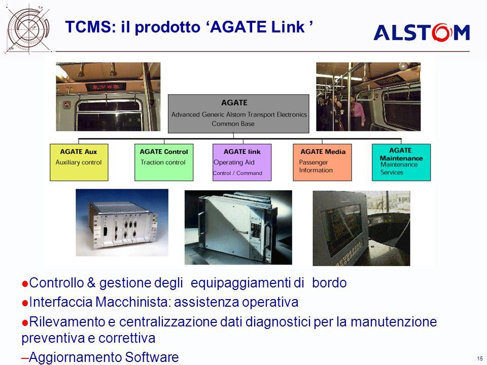 15 TCMS: il prodotto AGATE Link Controllo & gestione degli equipaggiamenti di bordo Interfaccia Macchinista: assistenza operativa Rilevamento e centralizzazione dati diagnostici per la manutenzione preventiva e correttiva –Aggiornamento Software