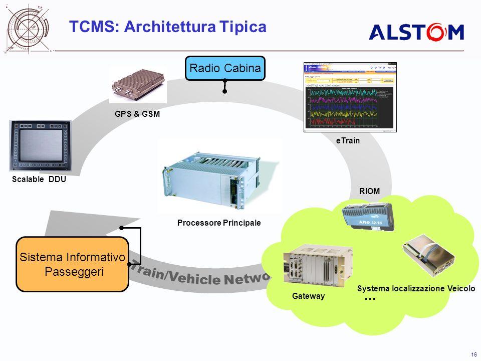 16 TCMS: Architettura Tipica Processore Principale Scalable DDU eTrain GPS & GSM Sistema Informativo Passeggeri Radio Cabina Gateway RIOM...