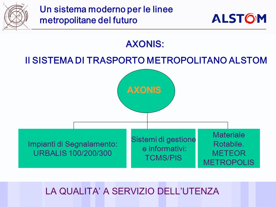 2 Un sistema moderno per le linee metropolitane del futuroAXONIS: Il SISTEMA DI TRASPORTO METROPOLITANO ALSTOM LA QUALITA A SERVIZIO DELLUTENZA Impianti di Segnalamento: URBALIS 100/200/300 Sistemi di gestione e informativi: TCMS/PIS Materiale Rotabile.