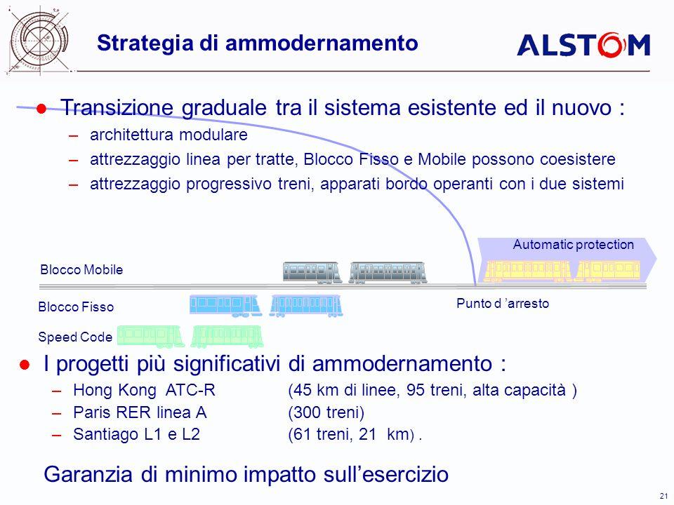 21 Automatic protection Punto d arresto Speed Code Blocco Fisso Blocco Mobile Strategia di ammodernamento I progetti più significativi di ammodernamento : –Hong Kong ATC-R(45 km di linee, 95 treni, alta capacità ) –Paris RER linea A(300 treni) –Santiago L1 e L2 (61 treni, 21 km ).