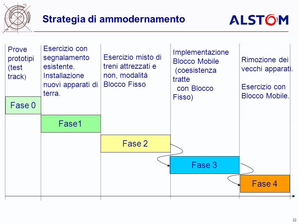 22 Strategia di ammodernamento Fase1 Fase 2 Fase 3 Esercizio con segnalamento esistente. Installazione nuovi apparati di terra. Esercizio misto di tre