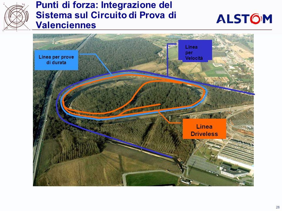 26 Punti di forza: Integrazione del Sistema sul Circuito di Prova di Valenciennes Linea per Velocità Linea per prove di durata Linea Driveless