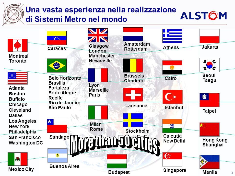 24 Punti di forza: presenza consolidata in Italia Alstom Transport garantisce le migliori competenze nella realizzazione di nuove linee metropolitane e Tranviarie e nel rinnovo e potenziamento di quelle esistenti, grazie ad una presenza consolidata sul territorio Italiano: Unità di Savigliano e Sesto S.