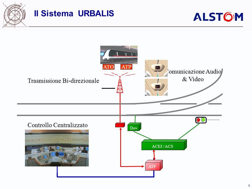 6 Il Sistema URBALIS Trasmissione Bi-direzionale Comunicazione Audio & Video Controllo Centralizzato ATPATO ACEI / ACS ATP Dev.