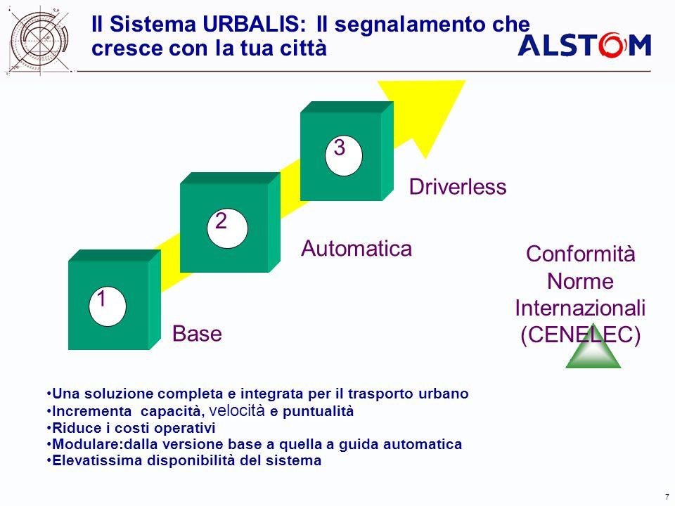 7 Il Sistema URBALIS: Il segnalamento che cresce con la tua città 3 Driverless 2 Automatica 1 Base Conformità Norme Internazionali (CENELEC) Una soluz