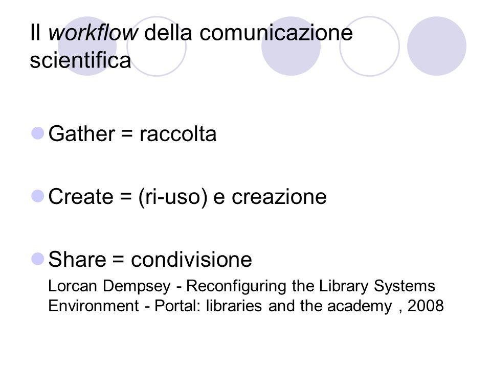 Il workflow della comunicazione scientifica Gather = raccolta Create = (ri-uso) e creazione Share = condivisione Lorcan Dempsey - Reconfiguring the Library Systems Environment - Portal: libraries and the academy, 2008