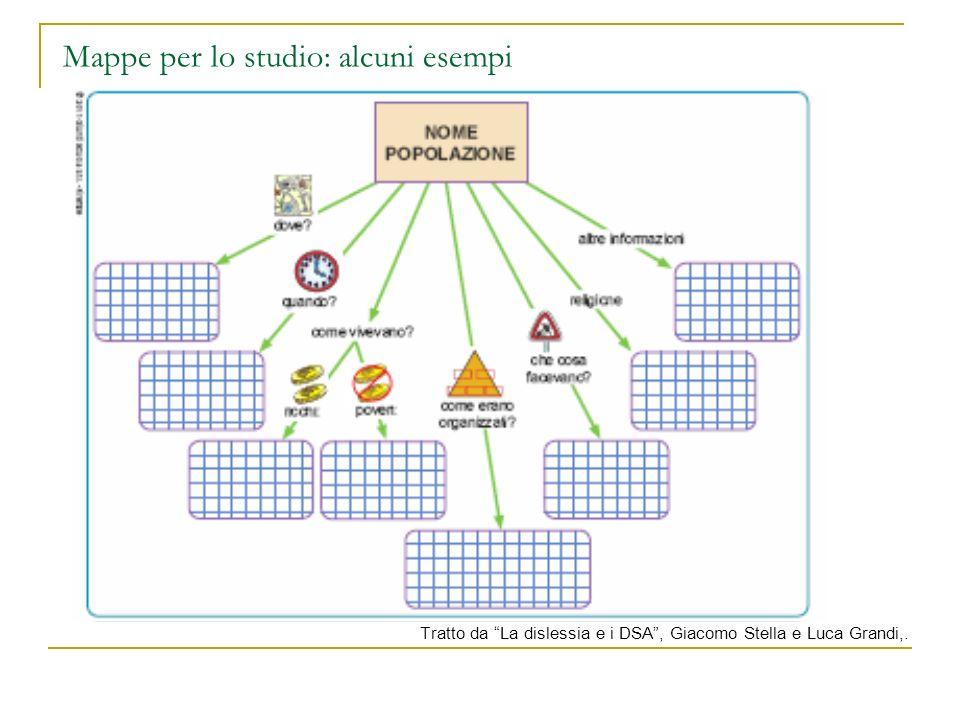 Mappe per lo studio: alcuni esempi Tratto da La dislessia e i DSA, Giacomo Stella e Luca Grandi,.