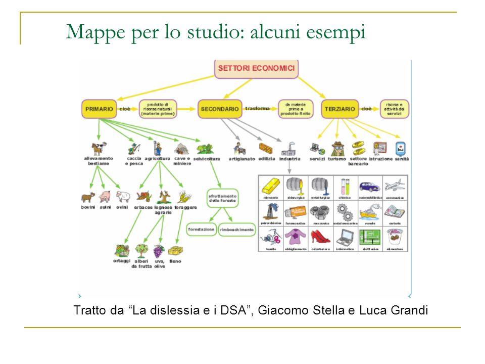 Mappe per lo studio: alcuni esempi Tratto da La dislessia e i DSA, Giacomo Stella e Luca Grandi