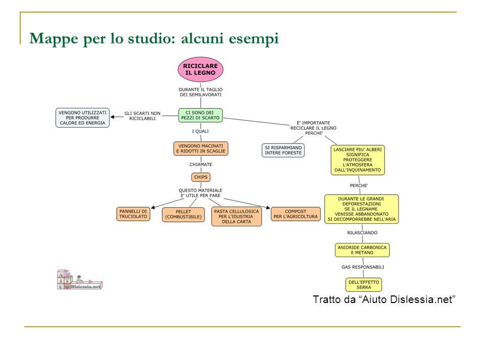 Mappe per lo studio: alcuni esempi Tratto da Aiuto Dislessia.net