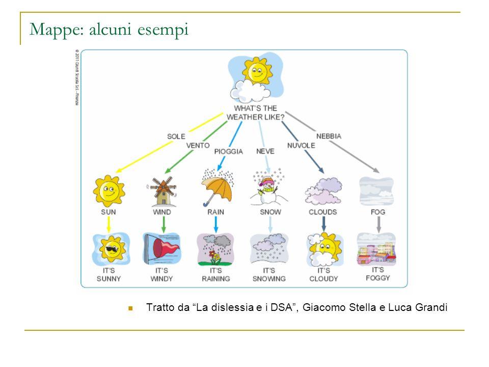 Mappe: alcuni esempi Tratto da La dislessia e i DSA, Giacomo Stella e Luca Grandi