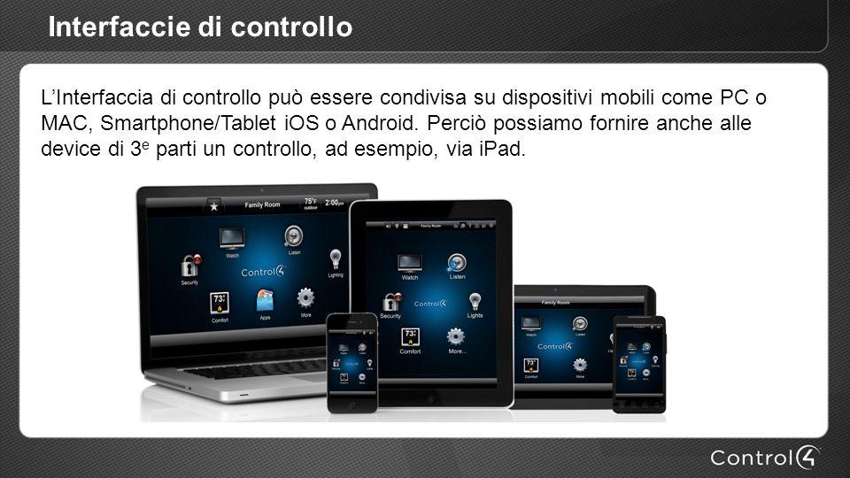 Interfaccie di controllo LInterfaccia di controllo può essere condivisa su dispositivi mobili come PC o MAC, Smartphone/Tablet iOS o Android. Perciò p