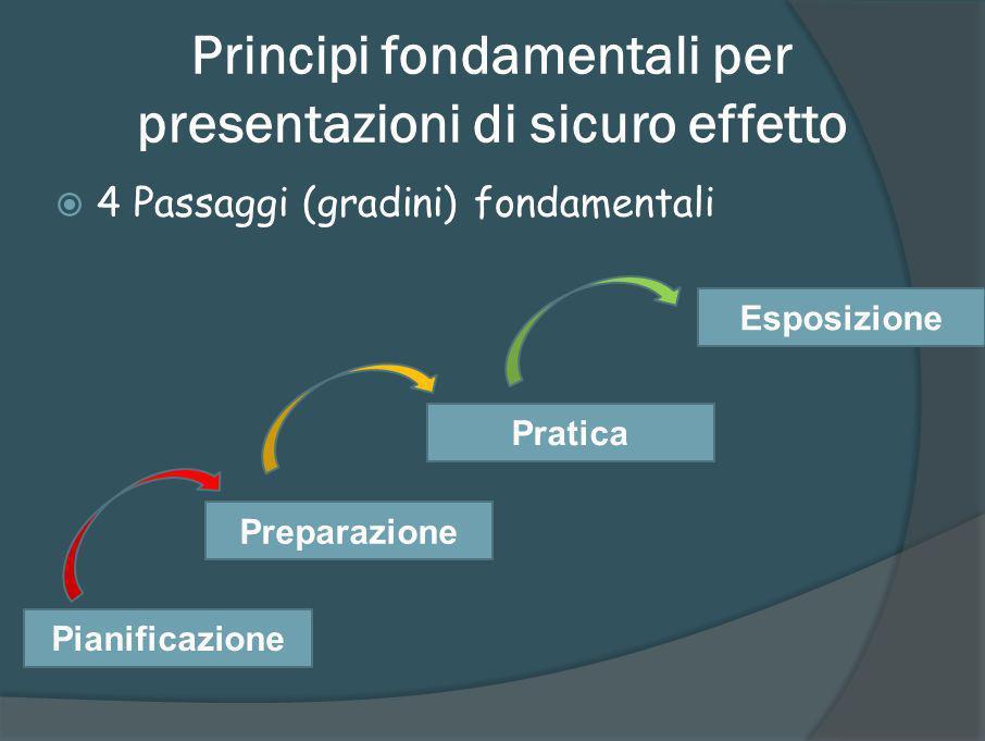 Pianificazione Esaminare il proprio pubblico, individuandone la preparazione lesperienza, le esigenze e gli obiettivi Definire lo scopo della presentazione in base al risultato che si desidera ottenere