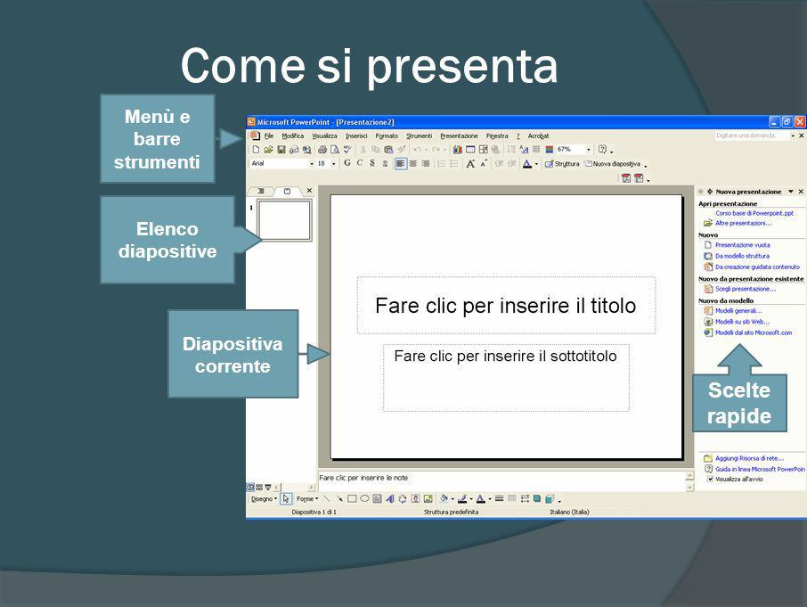 Come si presenta (2007) Menù e barre strumenti Elenco diapositive Scelte rapide Diapositiva corrente