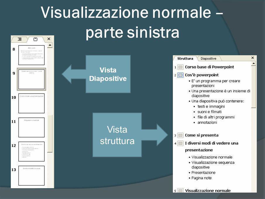 Visualizzazione normale – parte destra