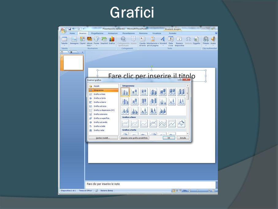 Smart Art Effetti grafici già integrati in PowerPoint per realizzare rappresentazioni grafiche di :Elenchi, Processi, Cicli, Organigramma/Relazioni, Gerarchie Matrici e Piramidi abcde 123 bcd a d c b a
