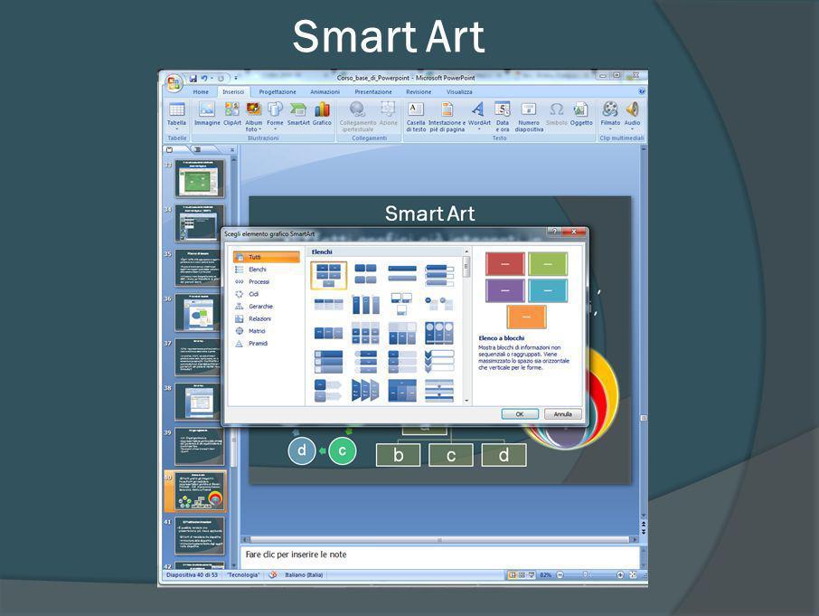 Effetti ed animazioni È possibile rendere una presentazione più vivace applicando Effetti di transizione fra diapositive Animazione delle diapositive Animazioni personalizzate degli oggetti nelle diapositive