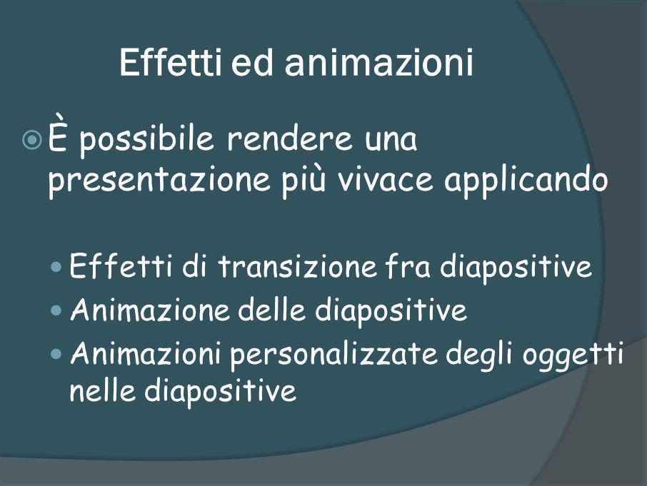Effetti di transizione fra diapositive Tasto destro del Mouse sullo sfondo della diapositiva