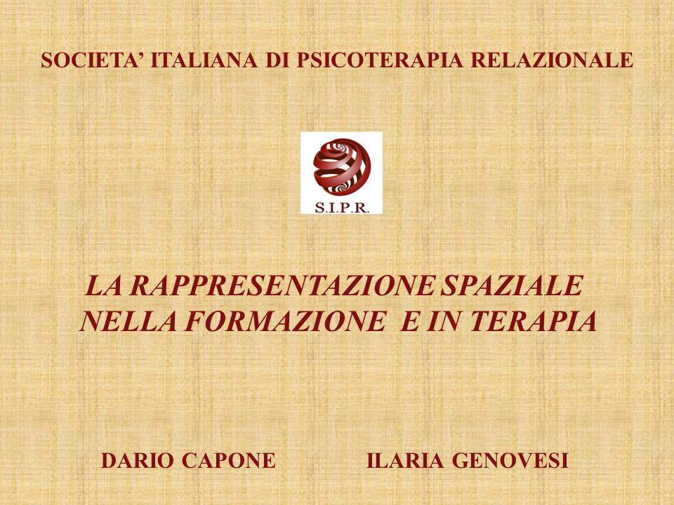 SOCIETA ITALIANA DI PSICOTERAPIA RELAZIONALE LA RAPPRESENTAZIONE SPAZIALE NELLA FORMAZIONE E IN TERAPIA DARIO CAPONE ILARIA GENOVESI