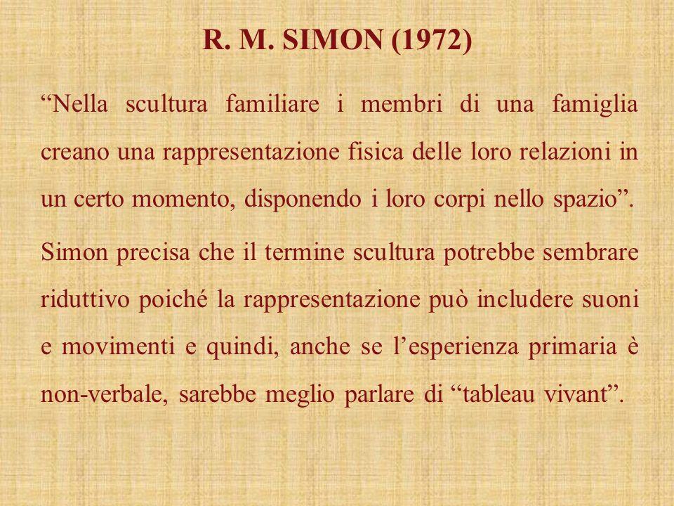R. M. SIMON (1972) Nella scultura familiare i membri di una famiglia creano una rappresentazione fisica delle loro relazioni in un certo momento, disp