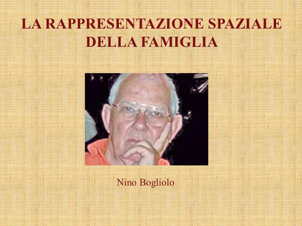 LA RAPPRESENTAZIONE SPAZIALE DELLA FAMIGLIA Nino Bogliolo
