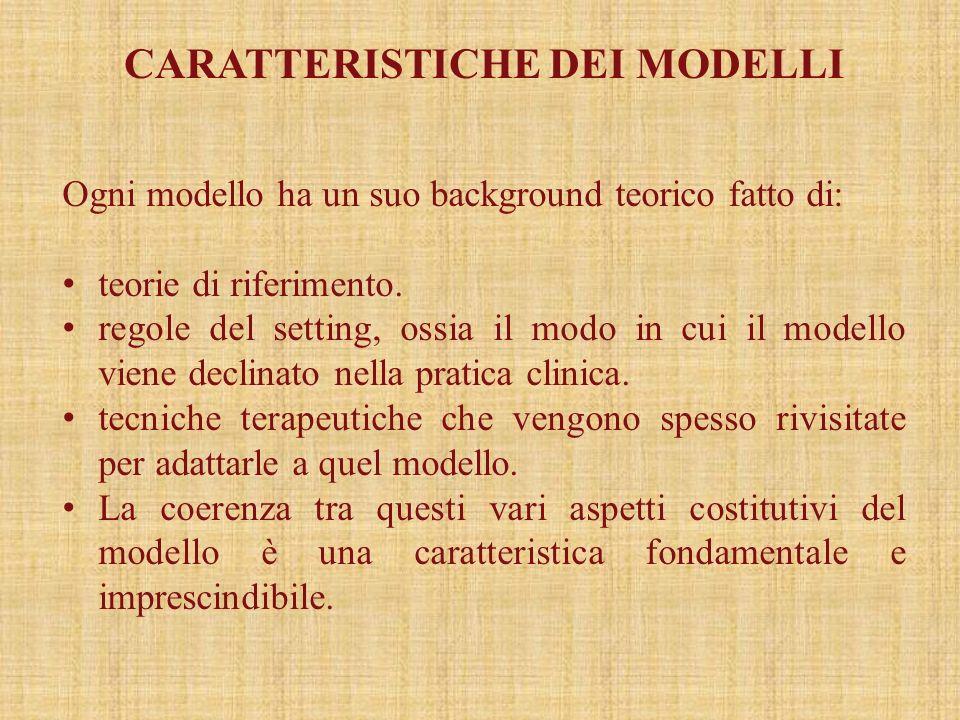 Ogni modello ha un suo background teorico fatto di: teorie di riferimento. regole del setting, ossia il modo in cui il modello viene declinato nella p