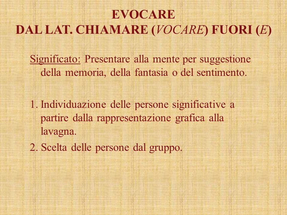 EVOCARE DAL LAT. CHIAMARE (VOCARE) FUORI (E) Significato: Presentare alla mente per suggestione della memoria, della fantasia o del sentimento. 1.Indi