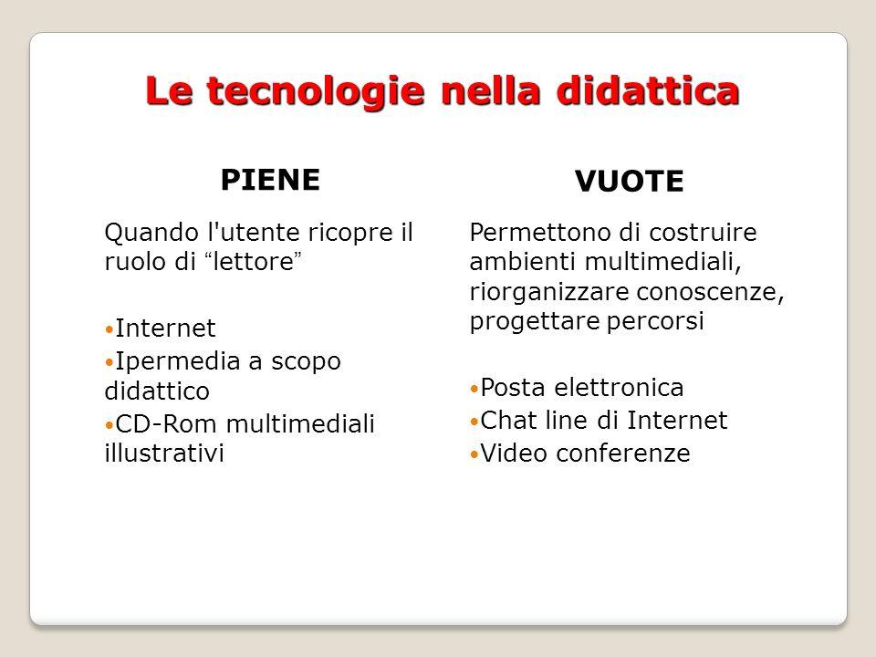 Le tecnologie nella didattica PIENE Quando l utente ricopre il ruolo di lettore Internet Ipermedia a scopo didattico CD-Rom multimediali illustrativi VUOTE Permettono di costruire ambienti multimediali, riorganizzare conoscenze, progettare percorsi Posta elettronica Chat line di Internet Video conferenze