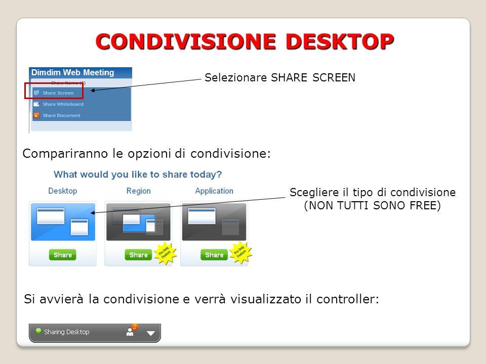 CONDIVISIONE DESKTOP Selezionare SHARE SCREEN Compariranno le opzioni di condivisione: Si avvierà la condivisione e verrà visualizzato il controller: Scegliere il tipo di condivisione (NON TUTTI SONO FREE)