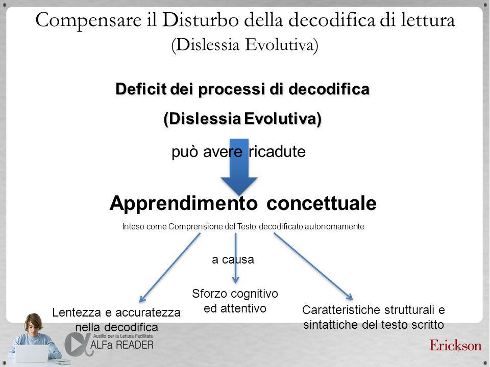 Compensare il Disturbo della decodifica di lettura (Dislessia Evolutiva) 17 Deficit dei processi di decodifica (Dislessia Evolutiva) Apprendimento con