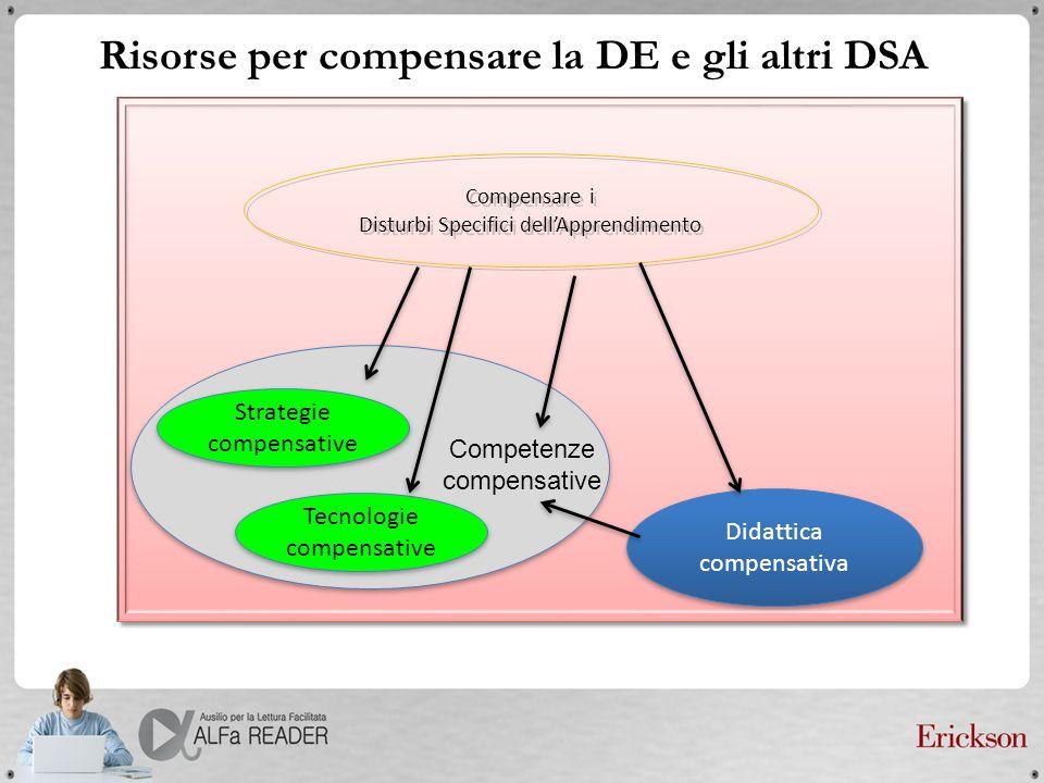 Risorse per compensare la DE e gli altri DSA Compensare i Disturbi Specifici dellApprendimento Compensare i Disturbi Specifici dellApprendimento Didat
