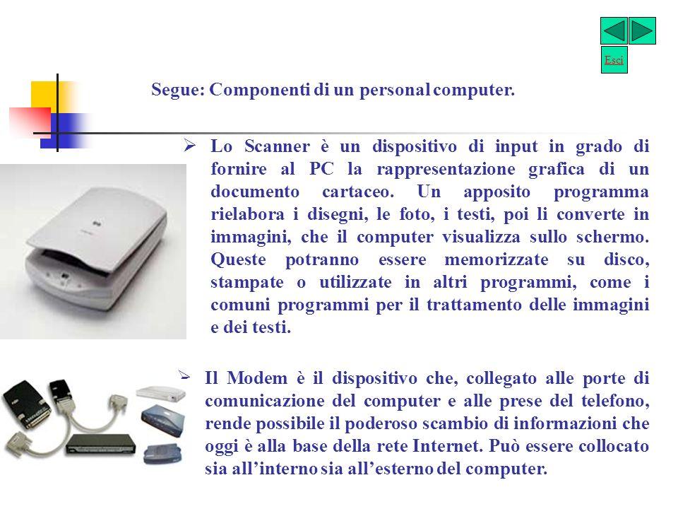 Componenti di un computer.