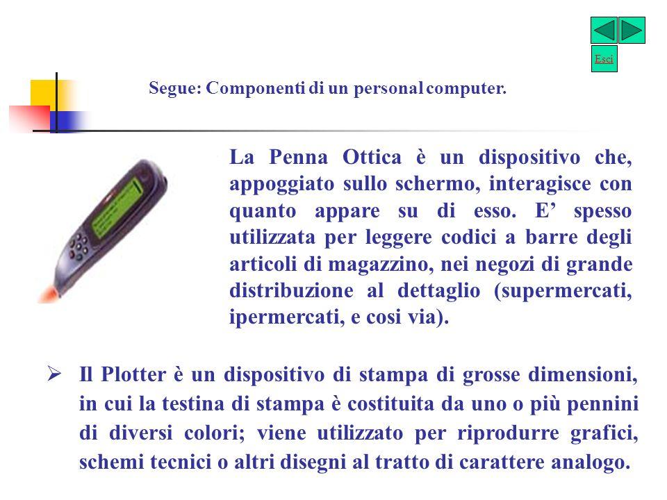 Lo Scanner è un dispositivo di input in grado di fornire al PC la rappresentazione grafica di un documento cartaceo. Un apposito programma rielabora i