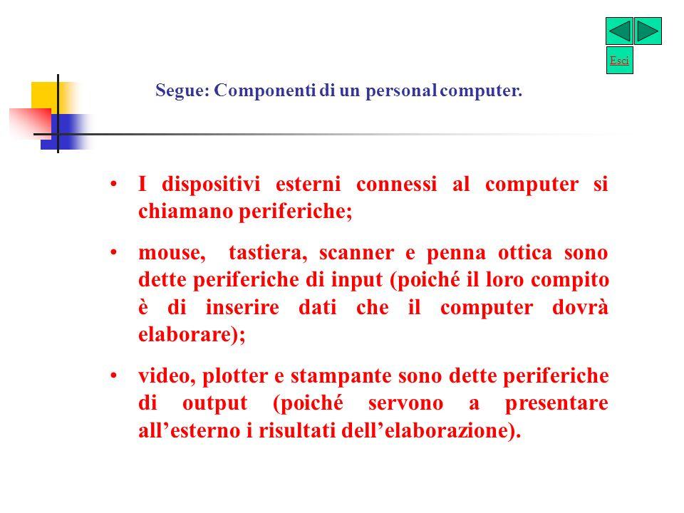 Segue: Componenti di un personal computer. La tastiera. Assomiglia alla vecchia macchina da scrivere; essa è il principale strumento di comunicazione