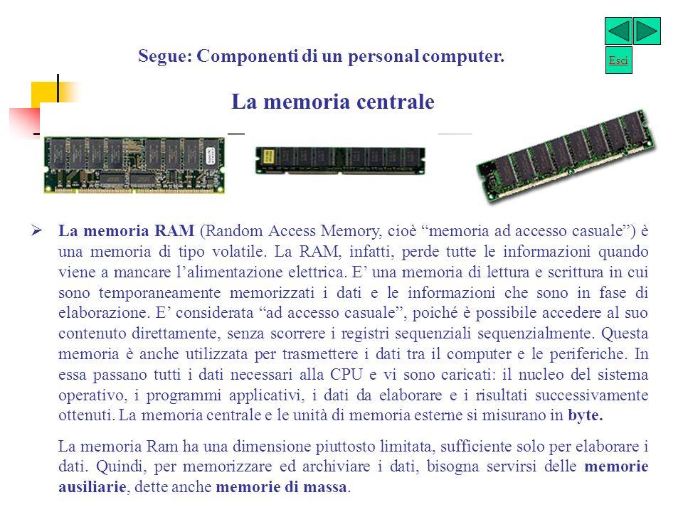 Segue: Componenti di un personal computer. La memoria centrale si distingue in memoria ROM e memoria RAM La memoria ROM (Read Only Memory, cioè memori
