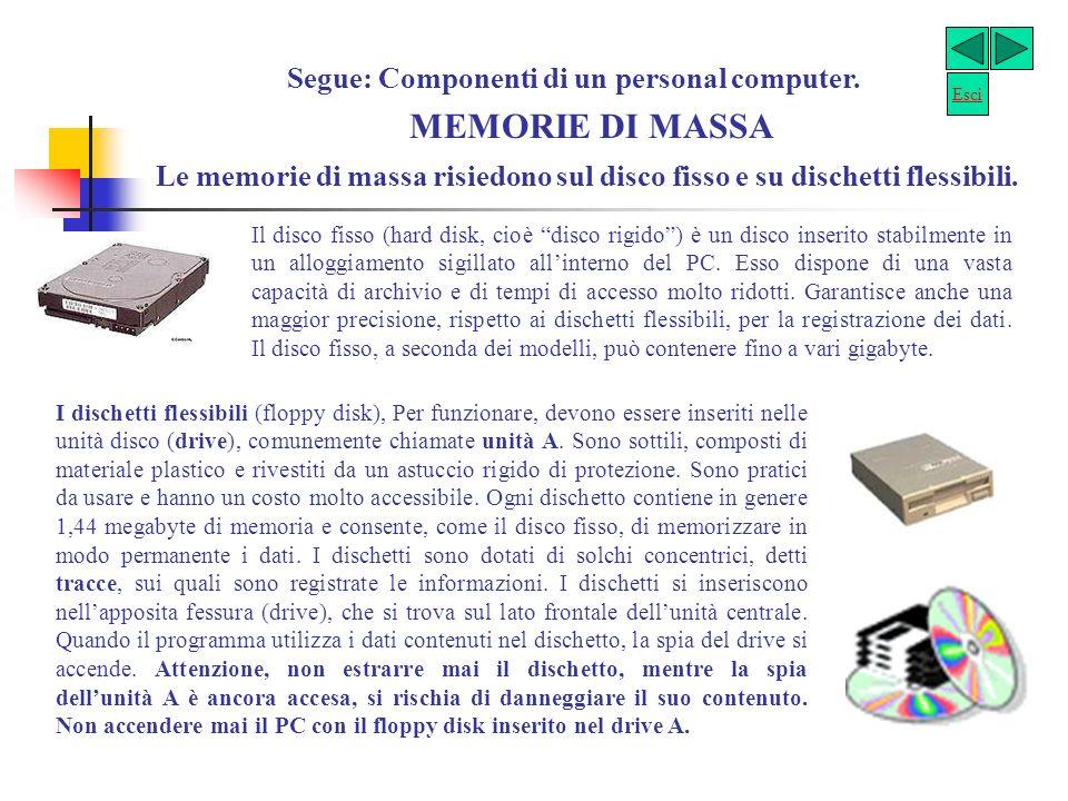 La memoria centrale Segue: Componenti di un personal computer. La memoria RAM (Random Access Memory, cioè memoria ad accesso casuale) è una memoria di