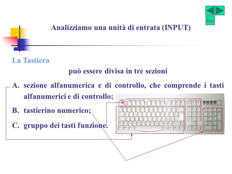 Segue: Componenti di un personal computer.
